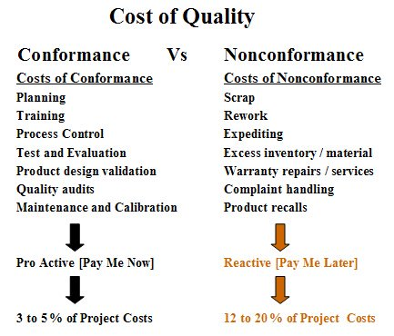 cost-of-quality.jpg